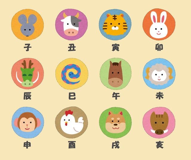 12 animals of Jyūnishi.png